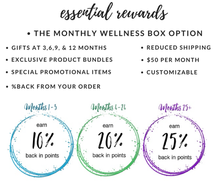 Super B is a  supplement we all need to take every single day, so it is fantastic to have this essential oil-infused option from Young Living.